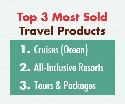 Who is the Hosted Travel Agent in 2018? Top 3 most sold travel products.