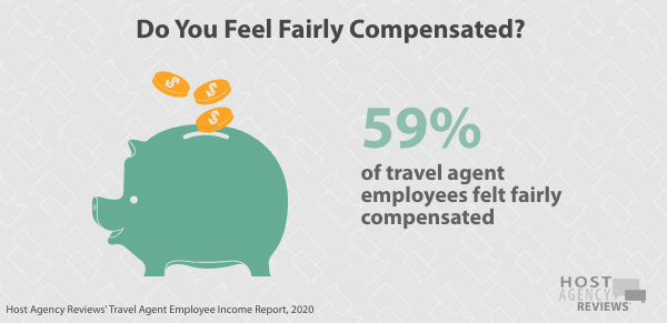Travel Agent Employee Compensation