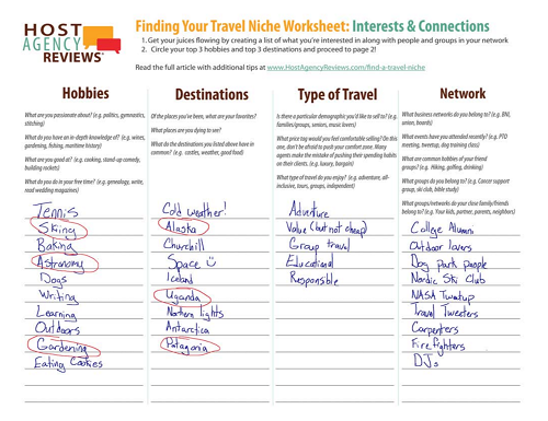 Finding Your Travel Niche Worksheet: Interests & Connections