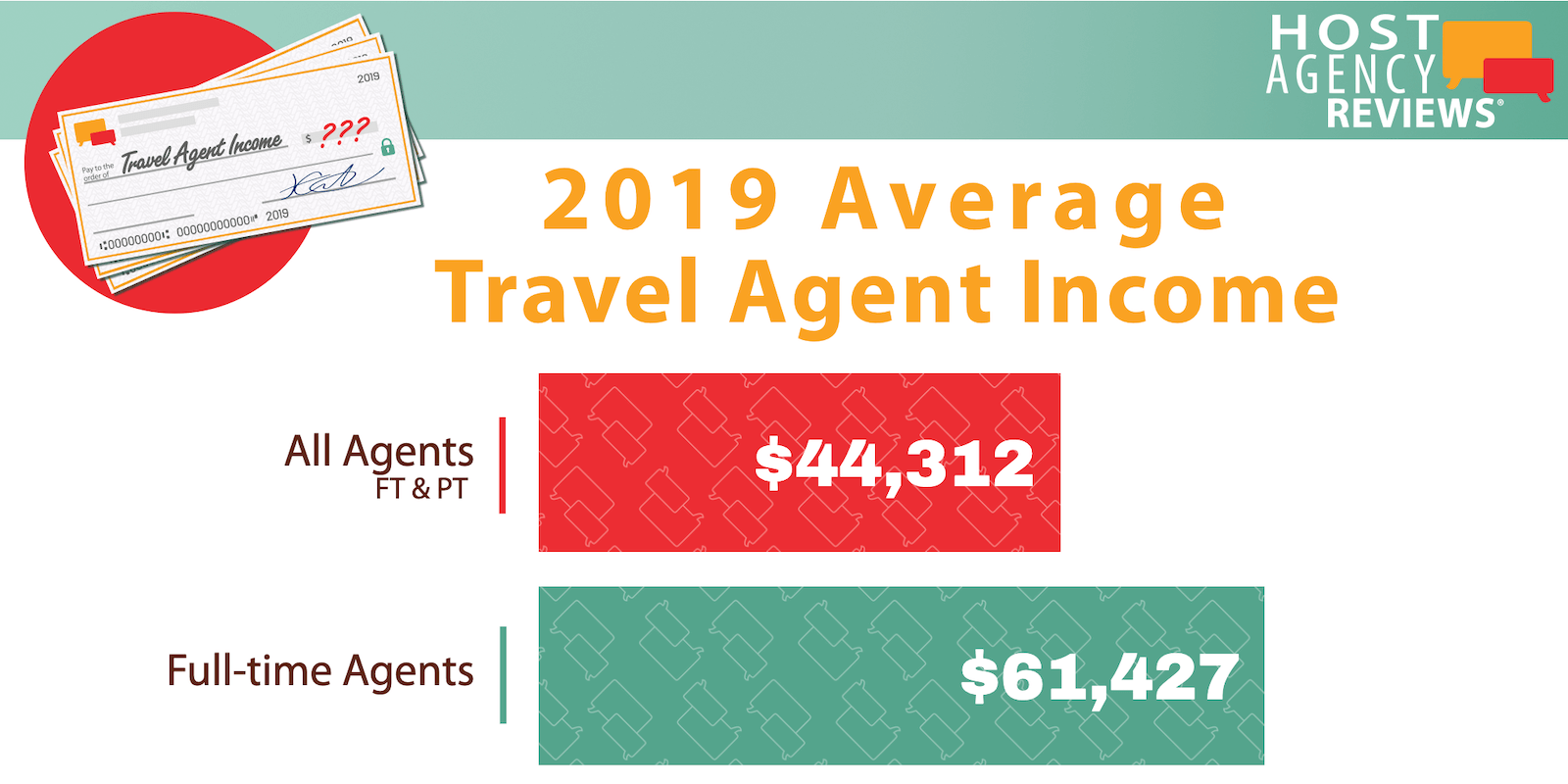 Average Travel Agent Income 2019