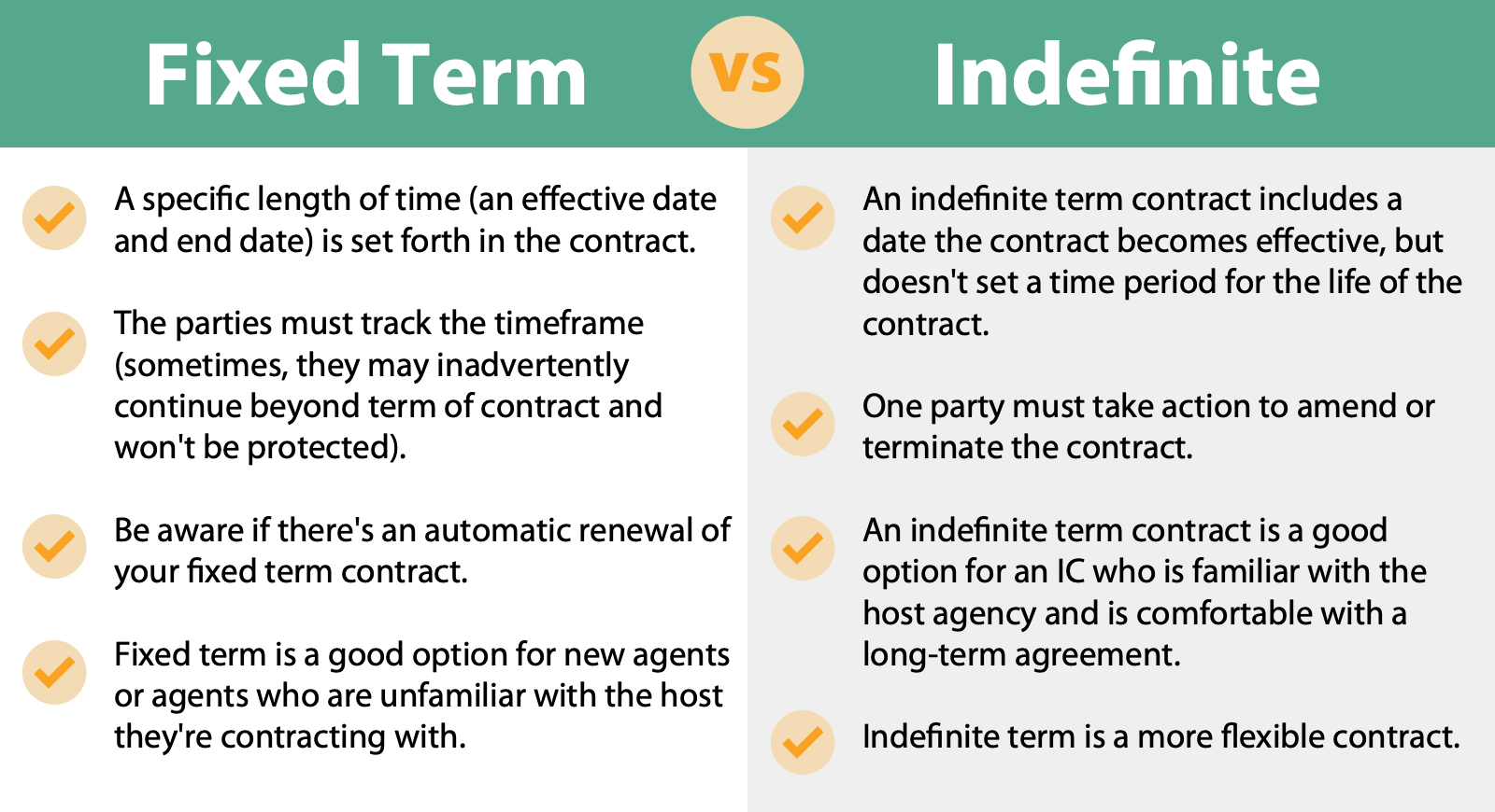 Independent travel agent contract terms checklist