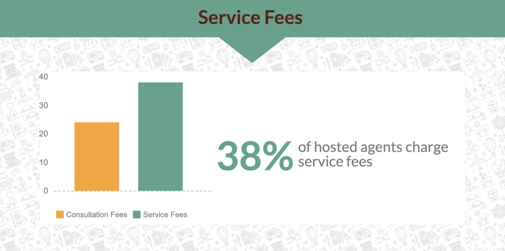 How Many Hosted Travel Agents Charge Service Fees 2018