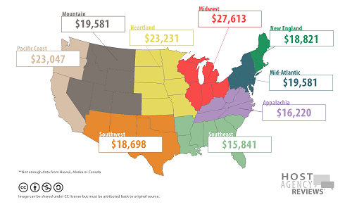 2017 Hosted Travel Agent Income by Region