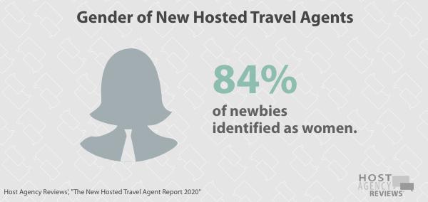 New Hosted Travel Agent Gender, 2020