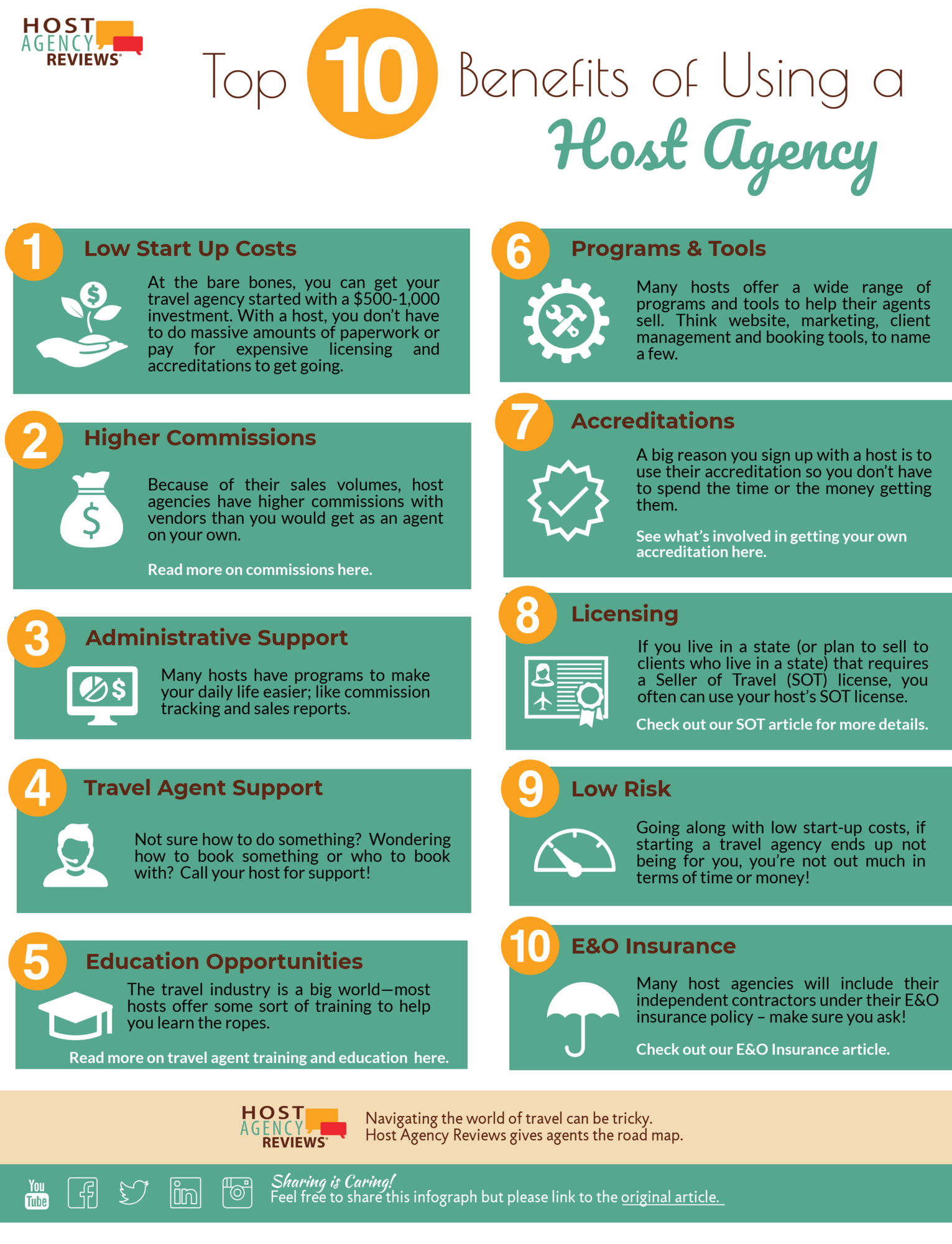 Top 10 Benefits of Using a Host Agency, Infographic