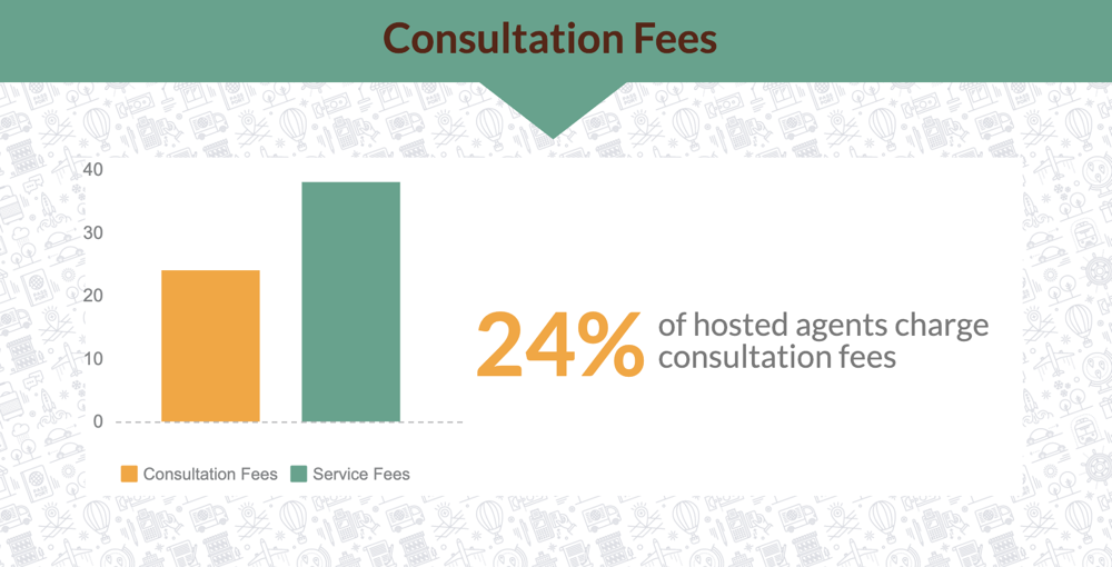 How Many Hosted Travel Agents Charge Consultation Fees 2018