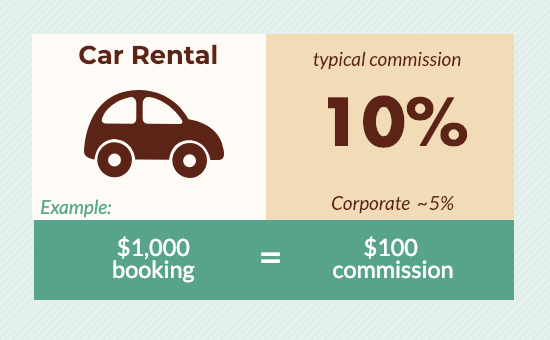 travel agent commission levels for car rentals
