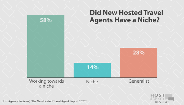 New Hosted Travel Agent Generalist or Niche? 2020