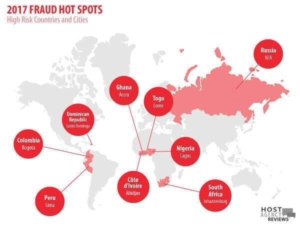 Role Reversal: Thinking Like a Travel Agency Fraudster 2017. Fraud Hot Spots