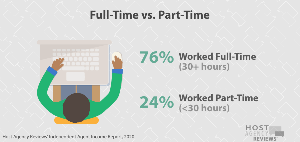 independent travelagents Full-Time vs. Part-Time