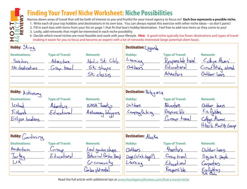 Finding Your Travel Niche Worksheet: Niche Possibilities