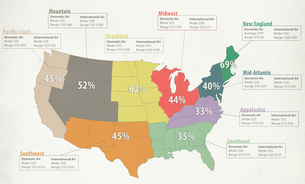 Travel agent ticketing service fees by region infographic