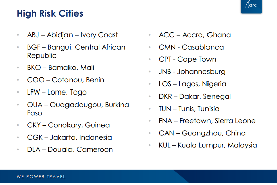 ARC high risk cities