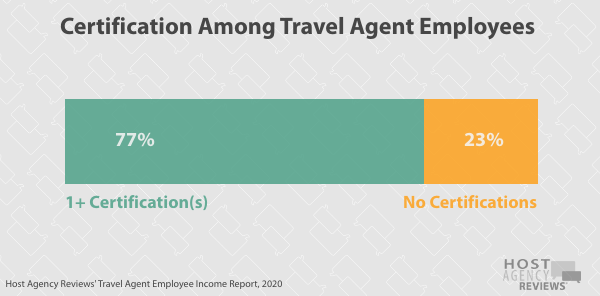 Travel Agent Employee Certifications