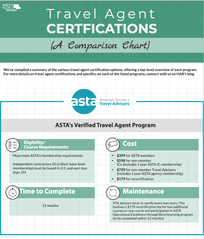Travel Certification Comparison Chart