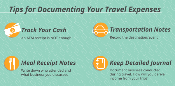 Tips for Documenting Your Travel Expenses